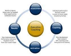 Executive Coach