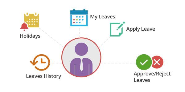 leave management system hk